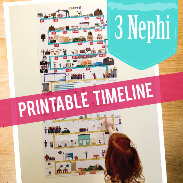 Book of Mormon Lessons: 3 Nephi Timeline